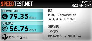Kddi_speedtestnet